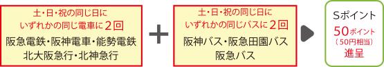 エコ乗りレール&バス
