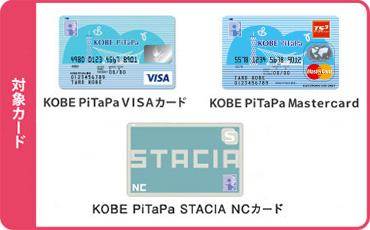 PiTaPaショッピング加盟店でのお買い物はサインレスでスピード決済。さらに「ショップdeポイント」もたまり、交通料金を値引きします。