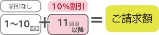 山陽電車・神戸電鉄・阪神電車・神戸高速線・京阪電車(京阪線)・南海電鉄・泉北高速鉄道