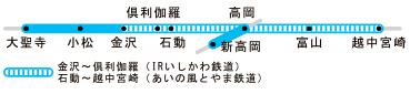 JR西日本 富山ICOCAエリア(石動〜越中宮崎)